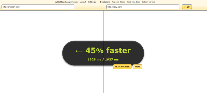 Whichloadsfaster-Loading-Time-Comparison-Tool-Sample-Report-Screenshot